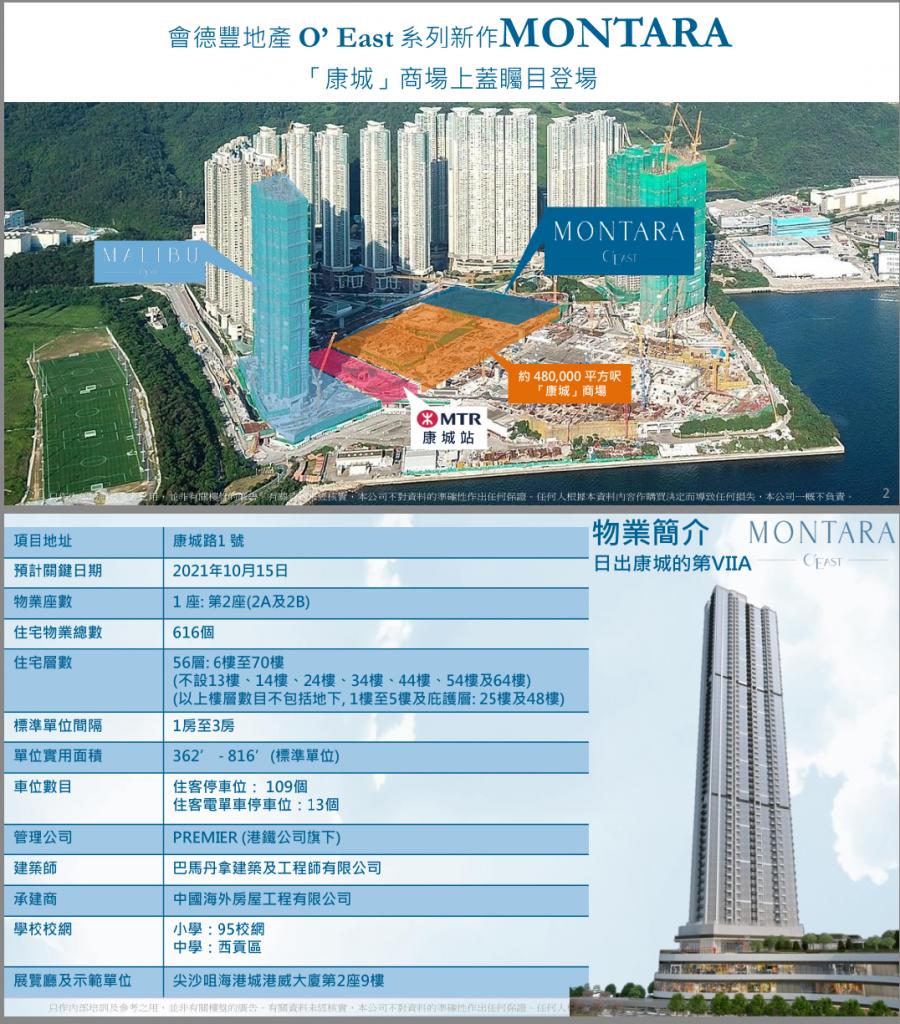 香港房产MONTARA