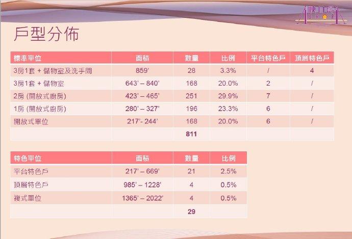 香港映日湾户型分布