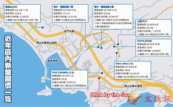 OMA by the Sea 位置