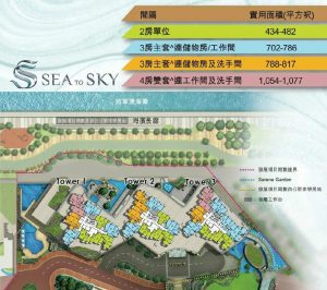 sea to sky平面图