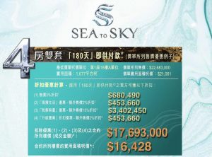 sea to sky4房价格