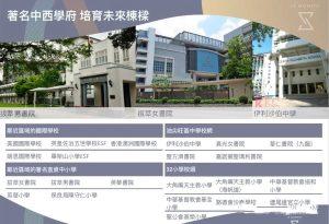 香港傲寓附近学校