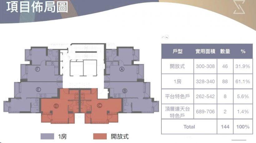 香港傲寓户型图