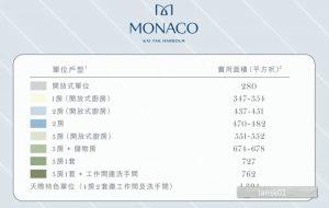 monaco第1期资料 (6)