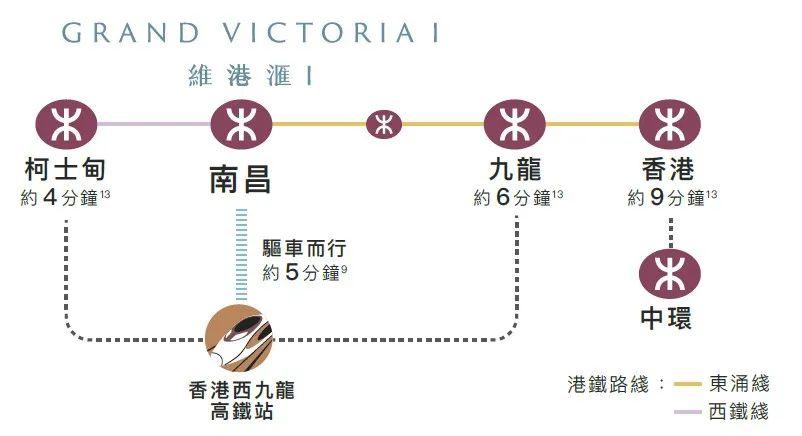 香港九龙南昌站地铁交通