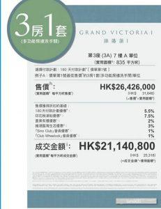 香港维港汇3房价格