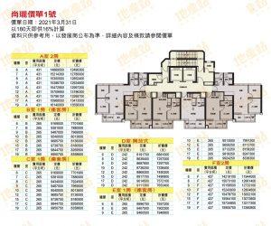 香港尚珑价单